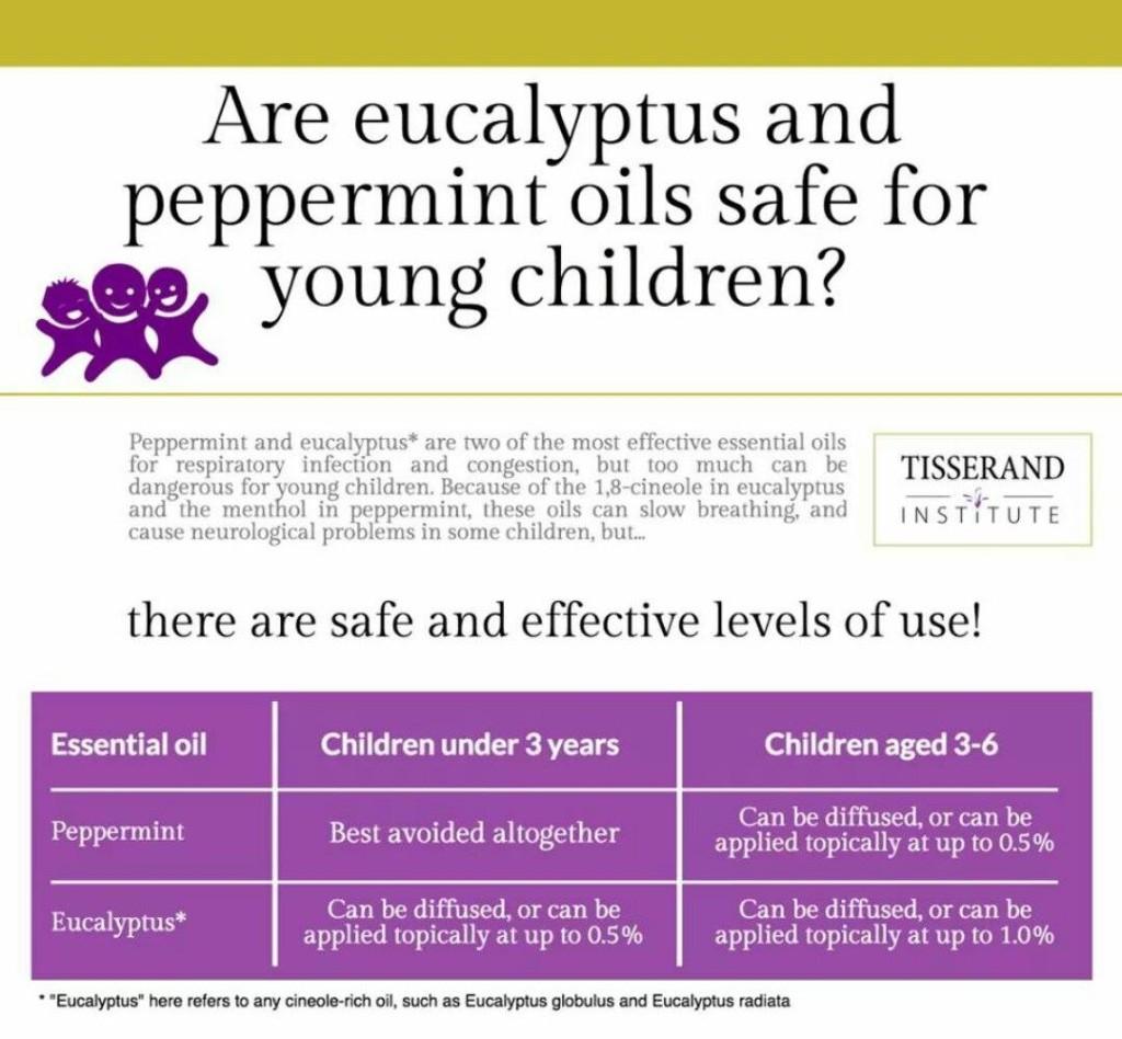 Tisserand - Eucalyptus and Peppermint