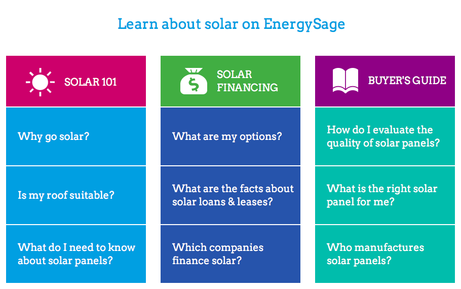 Research and compare quotes for solar energy on EnergySage!